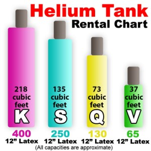 Typical Helium Tank Sizes